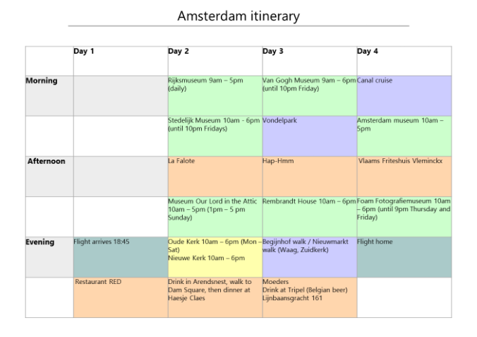 Three day Amsterdam itinerary