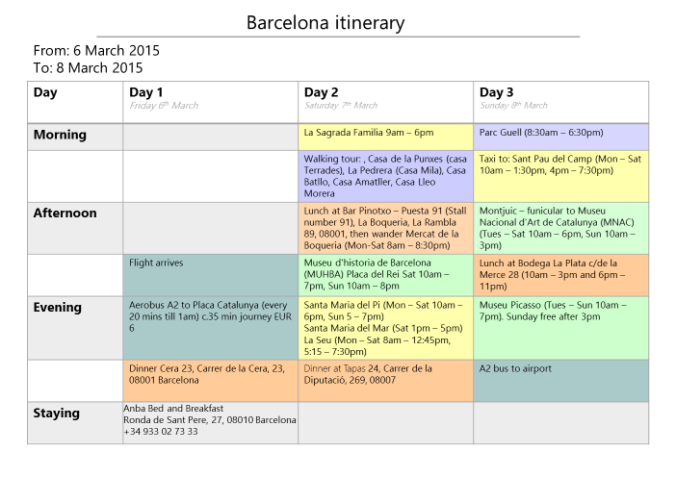 Barcelona itinerary 2 days