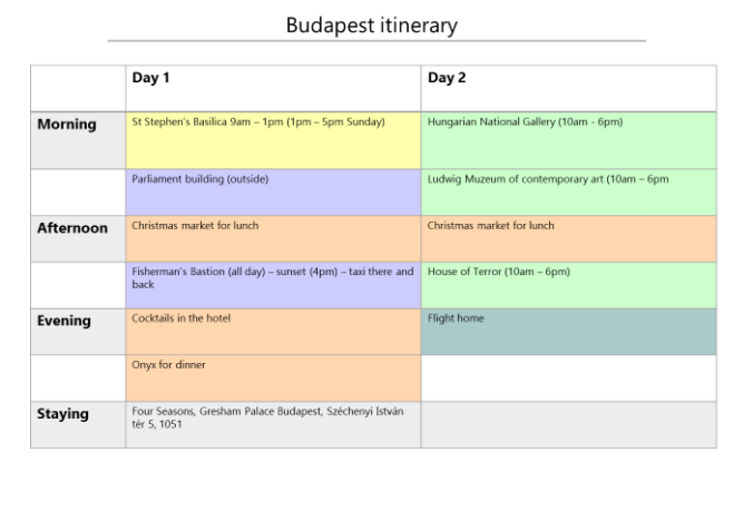 Weekend itinerary in Budapest, Hungay
