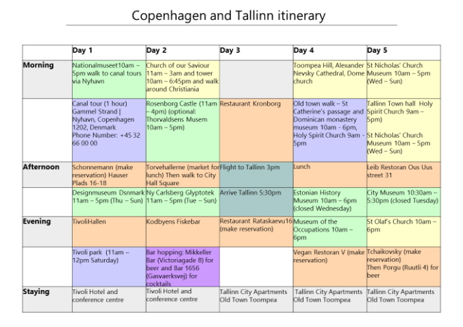 Copenhagen and Tallinn itinerary