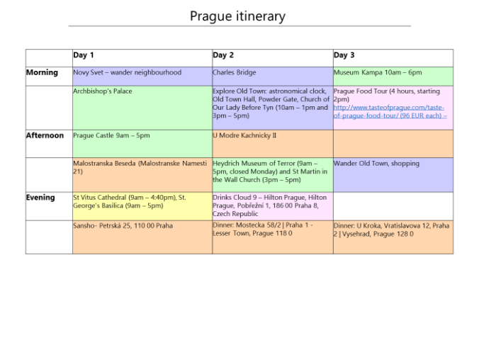 Prague long weekend itinerary