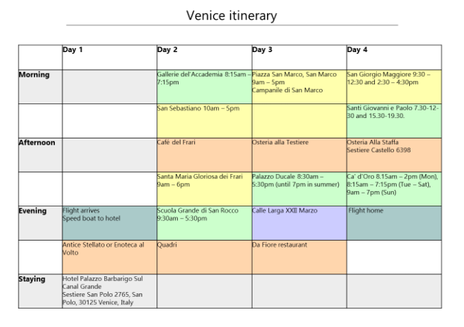 Three day Venice itinerary