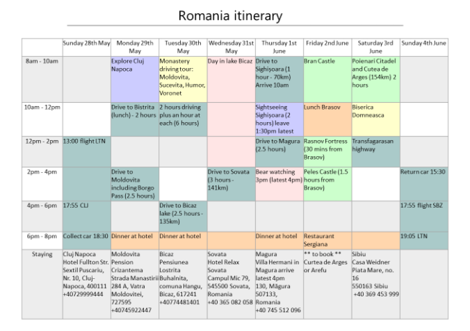 Romania draft itinerary